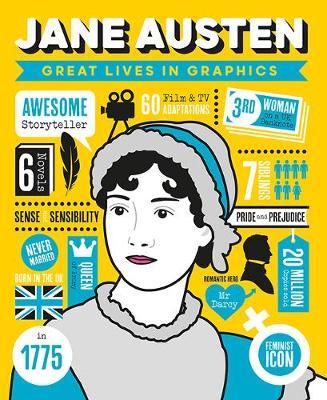 Great Lives in Graphics: Jane Austen