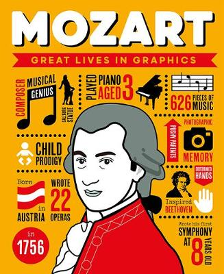 Great Lives in Graphics: Wolfgang Amadeus Mozart