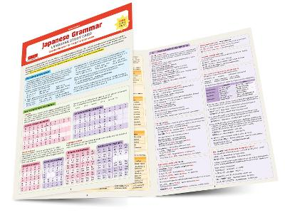 Japanese Grammar Language Study Card: Essential Grammar Points for the JLPT and AP tests (Includes Online Audio)