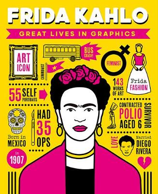Great Lives in Graphics: Frida Kahlo