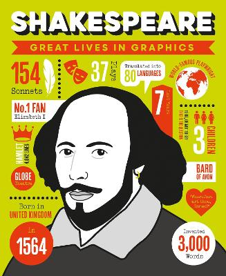 Great Lives in Graphics: Shakespeare